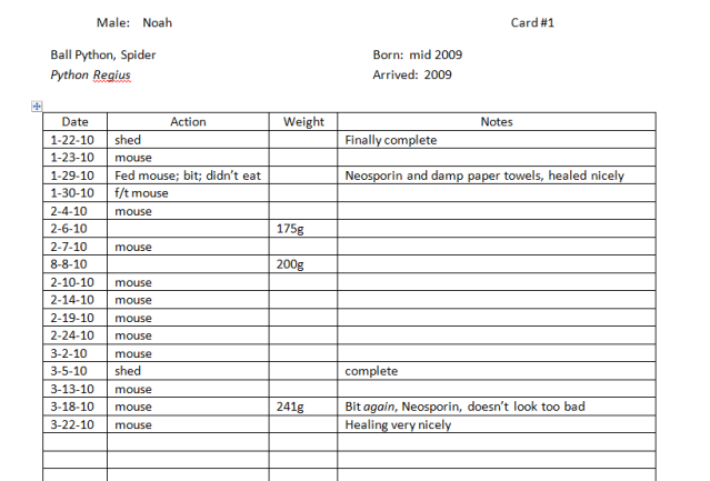 fox farm feeding chart pdf