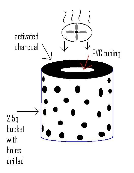 Carbon Air Purifier - DIY