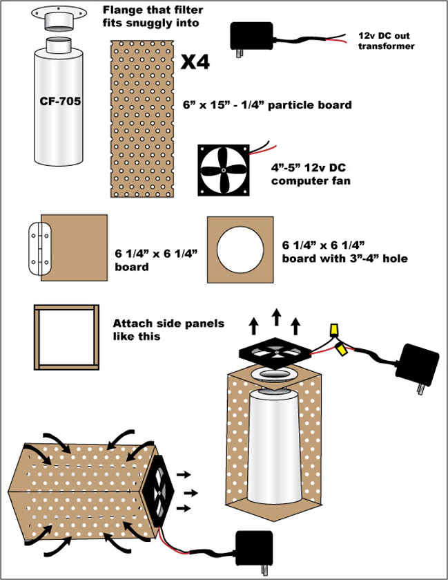 Carbon Air Purifier - DIY Computer Outlet
